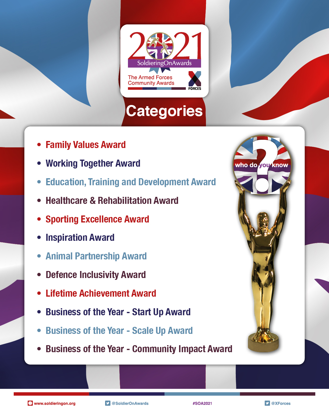 Soldiering On Awards 2021 Categories