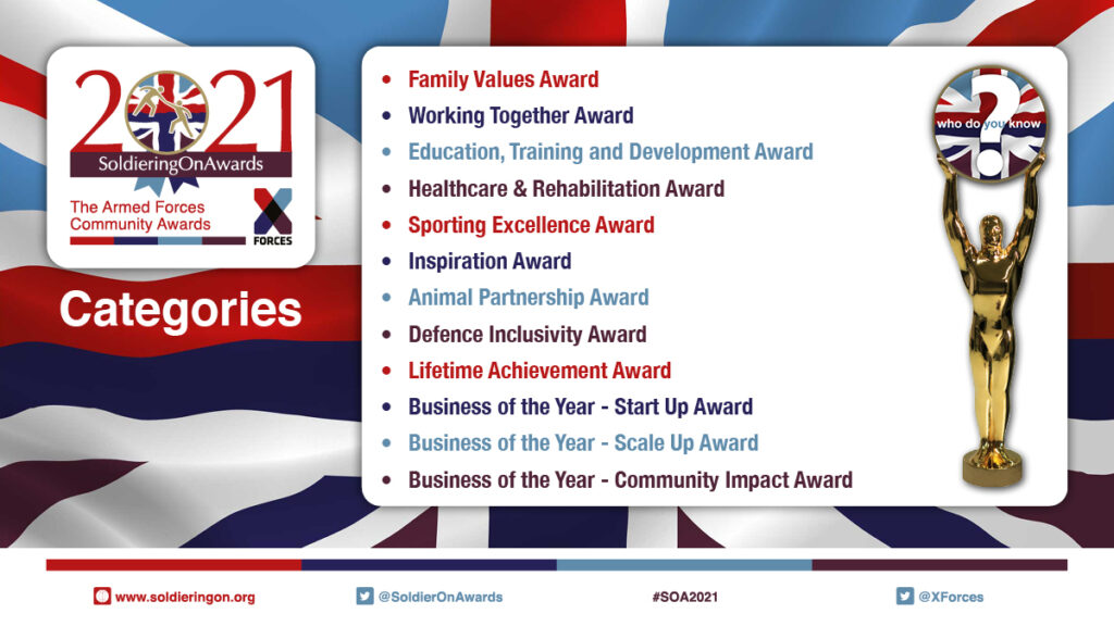 SOA2021 Award Categories for Social and Comms Land
